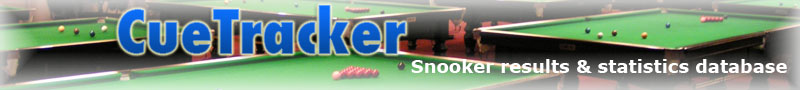 CueTracker Snooker Database